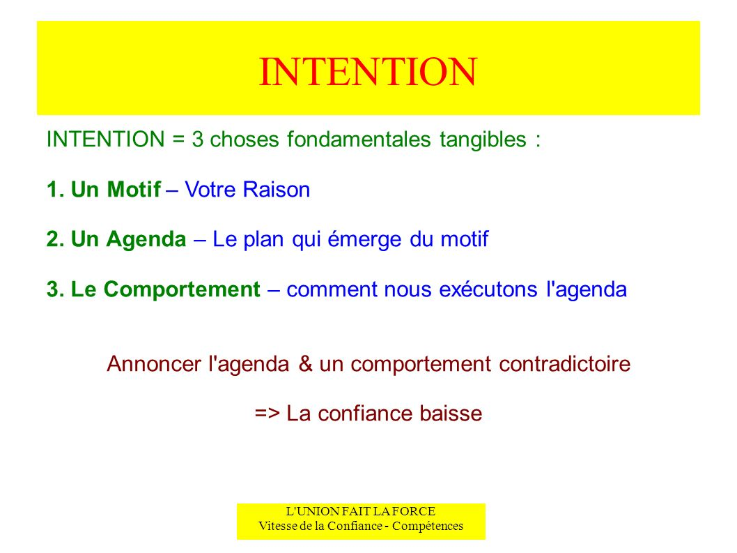 INTENTION INTENTION = 3 choses fondamentales tangibles :