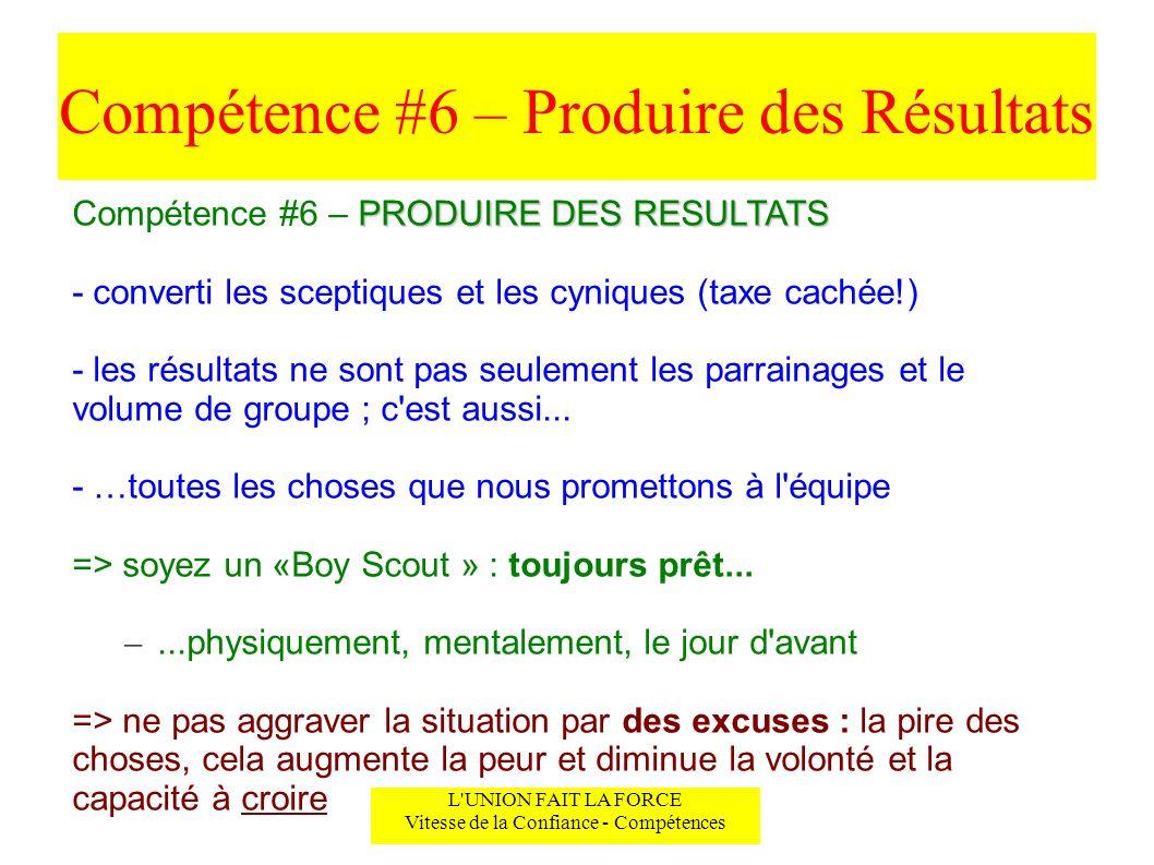 Compétence #6 – Produire des Résultats