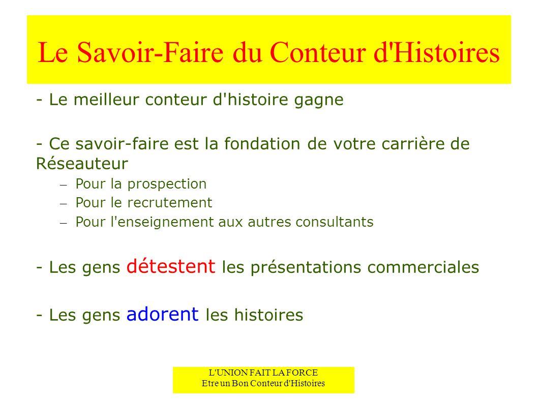 Le Savoir-Faire du Conteur d Histoires