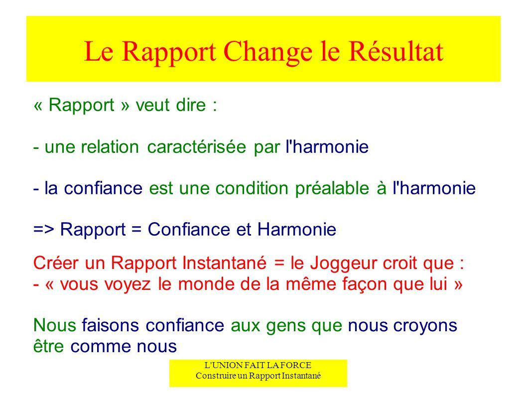 Le Rapport Change le Résultat