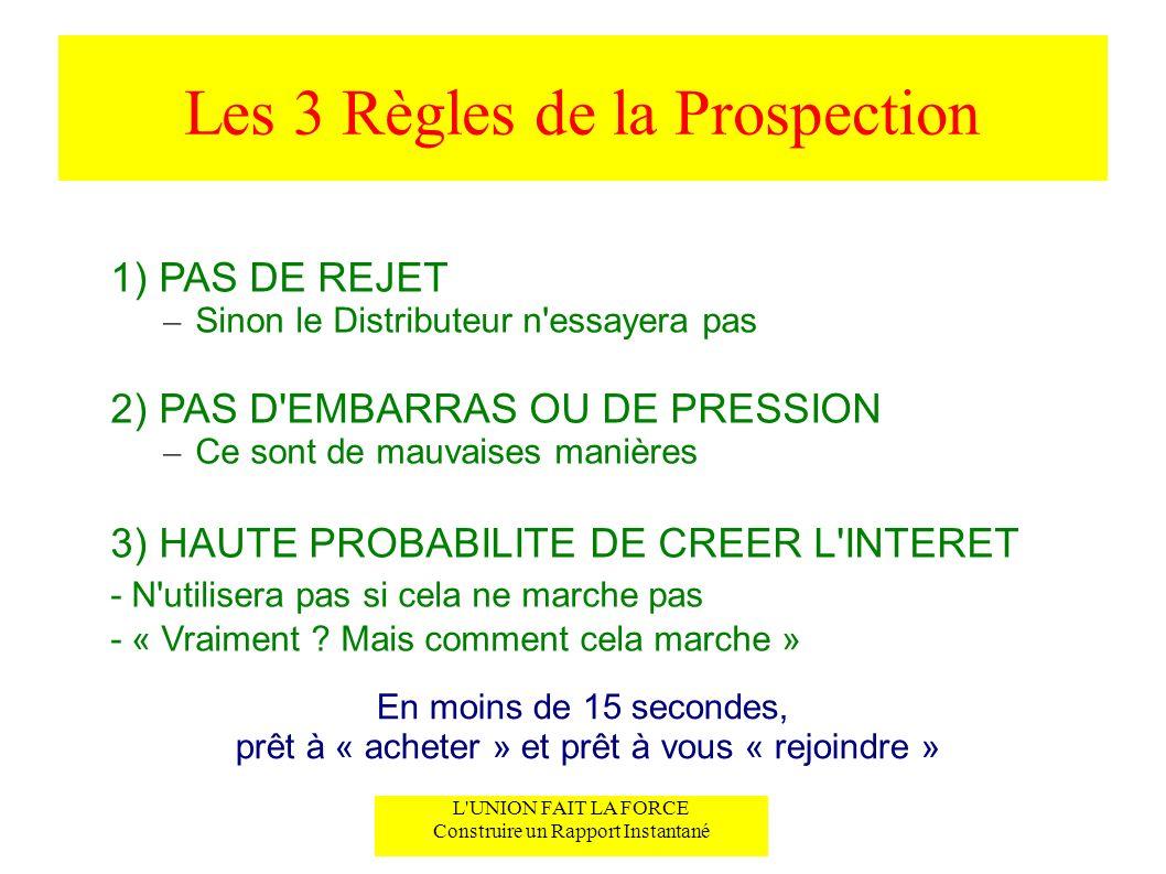 Les 3 Règles de la Prospection