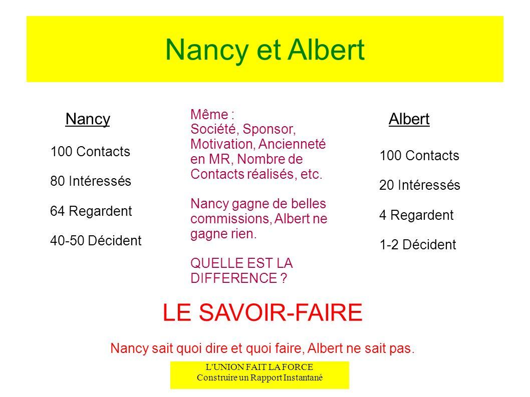 Nancy et Albert LE SAVOIR-FAIRE Nancy Albert Même :