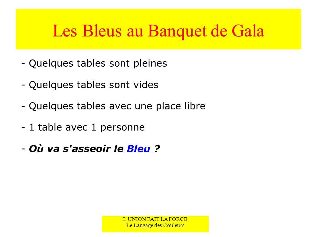 Les Bleus au Banquet de Gala