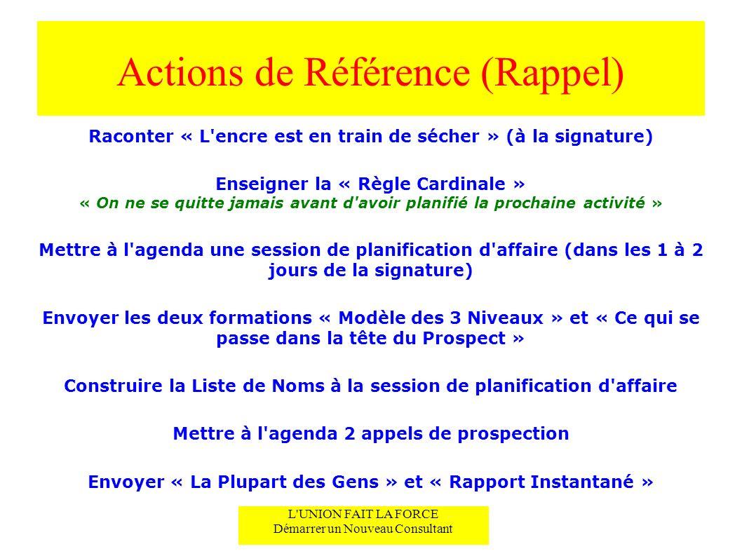 Actions de Référence (Rappel)
