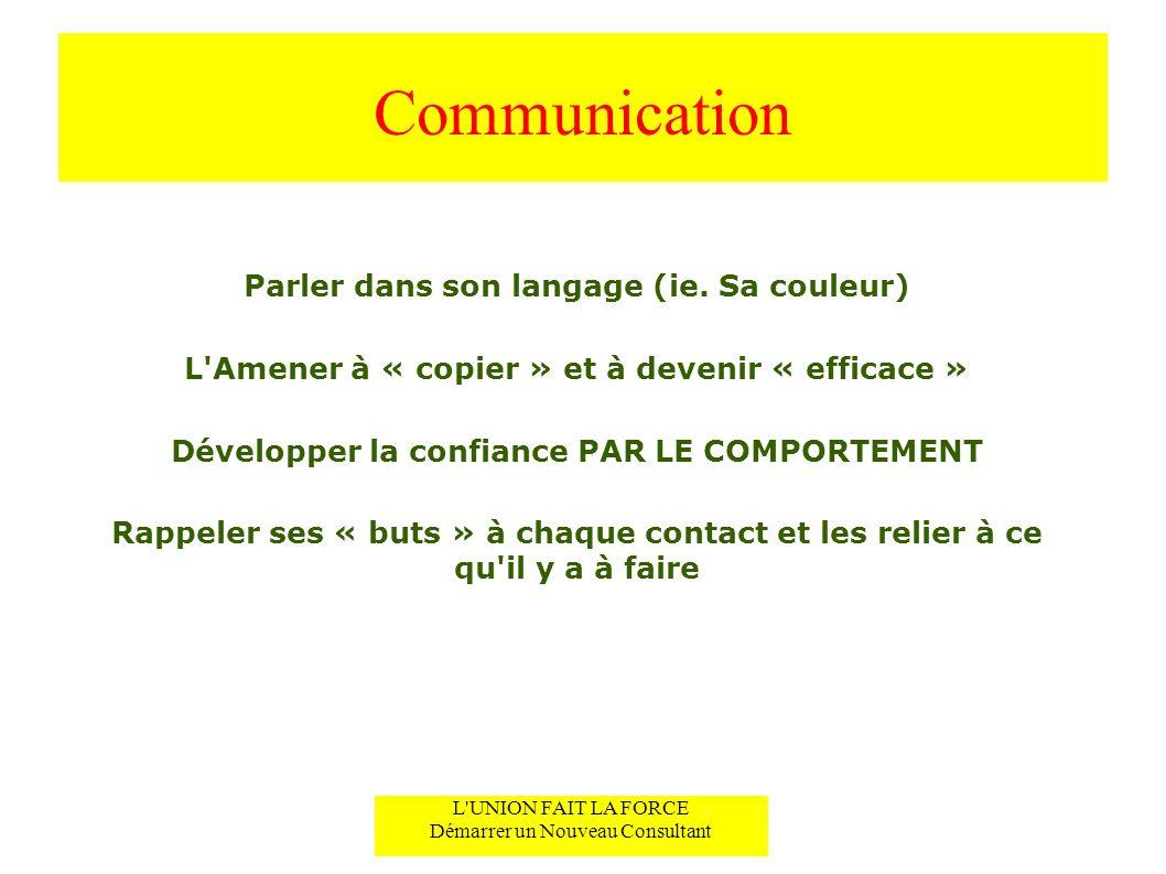 Communication Parler dans son langage (ie. Sa couleur)