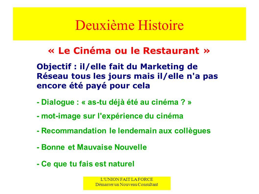 « Le Cinéma ou le Restaurant »