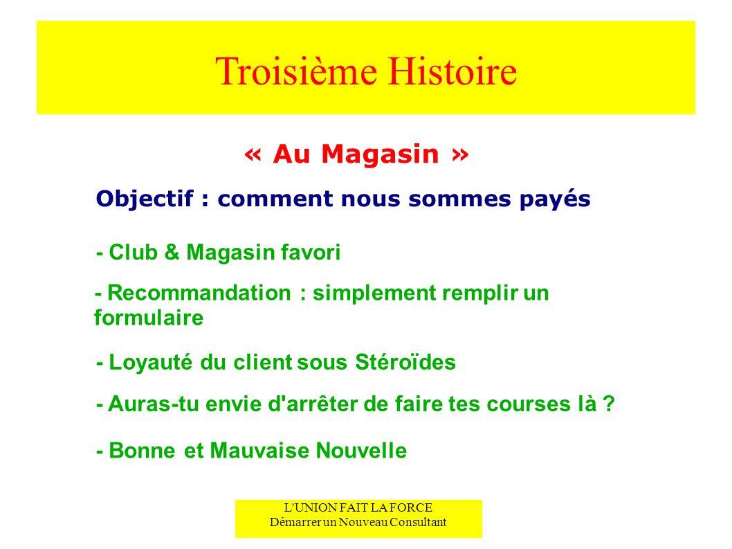 Troisième Histoire « Au Magasin » Objectif : comment nous sommes payés