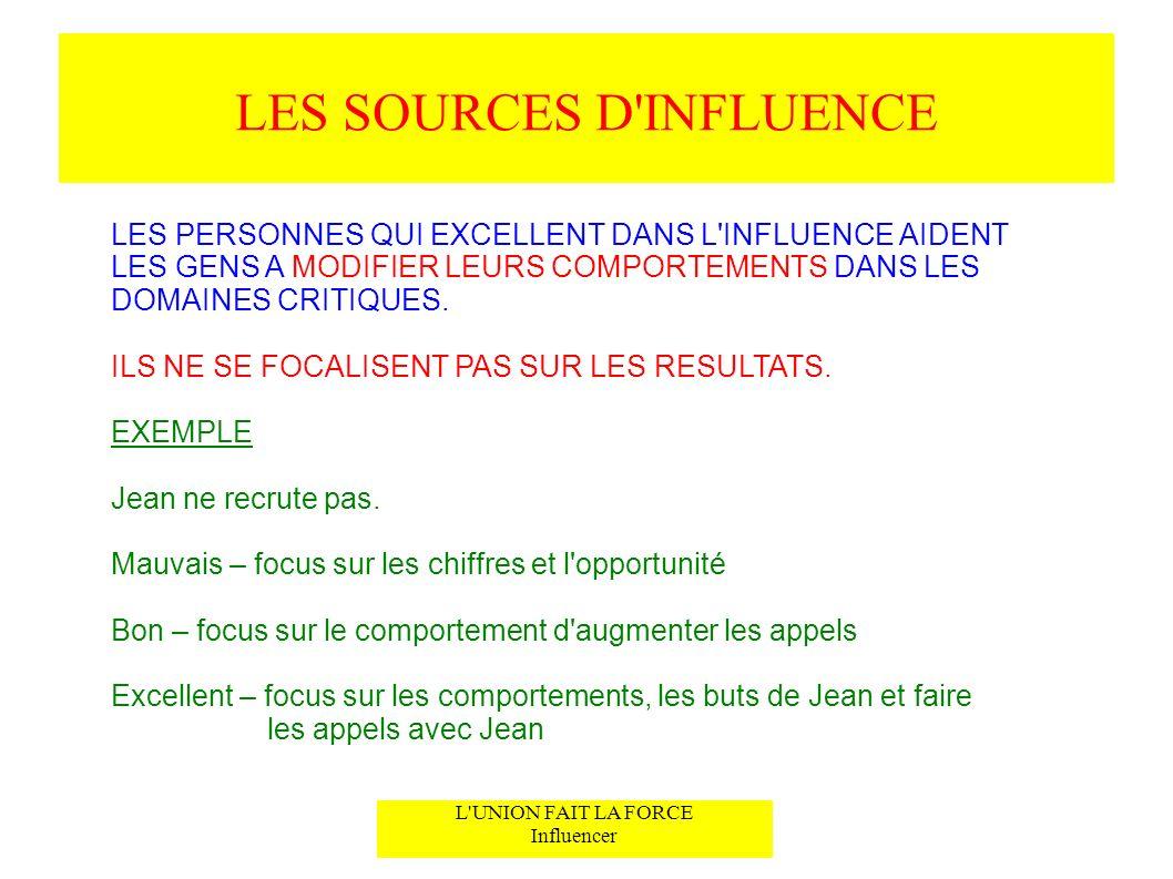LES SOURCES D INFLUENCE