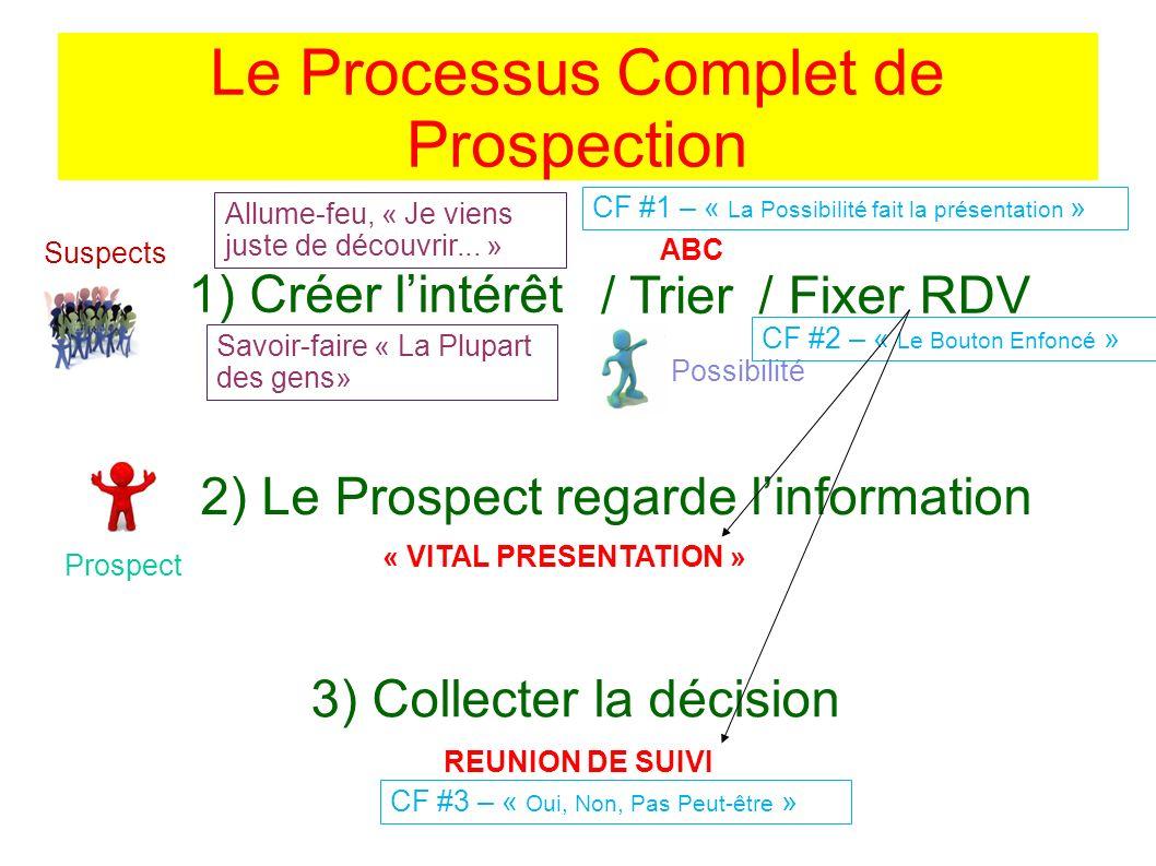 Le Processus Complet de Prospection