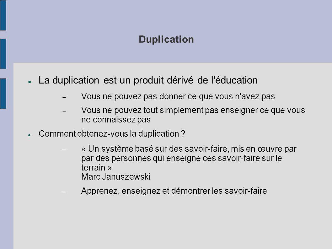 La duplication est un produit dérivé de l éducation
