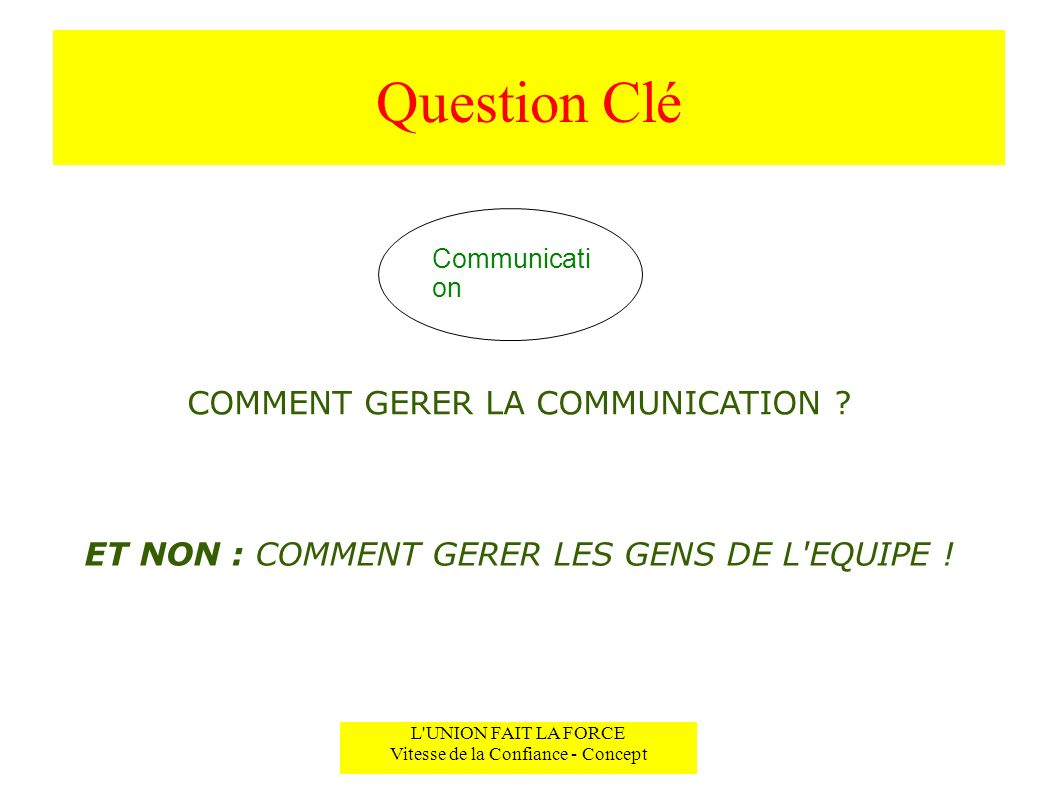 Question Clé COMMENT GERER LA COMMUNICATION