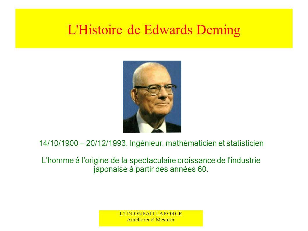 L Histoire de Edwards Deming