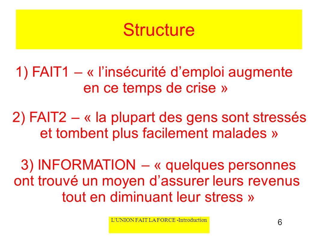 Structure 1) FAIT1 – « l'insécurité d'emploi augmente en ce temps de crise »