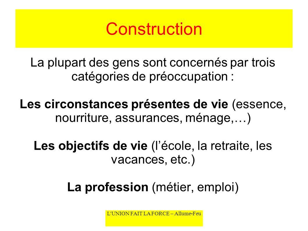 Construction La plupart des gens sont concernés par trois catégories de préoccupation :