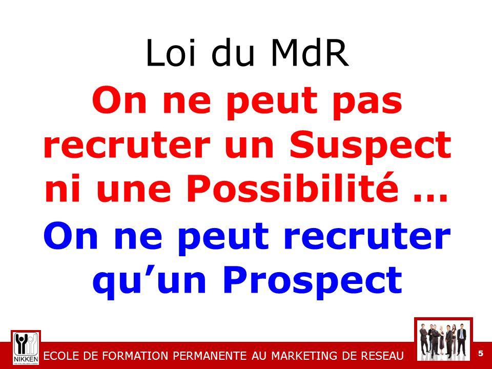 On ne peut pas recruter un Suspect ni une Possibilité …