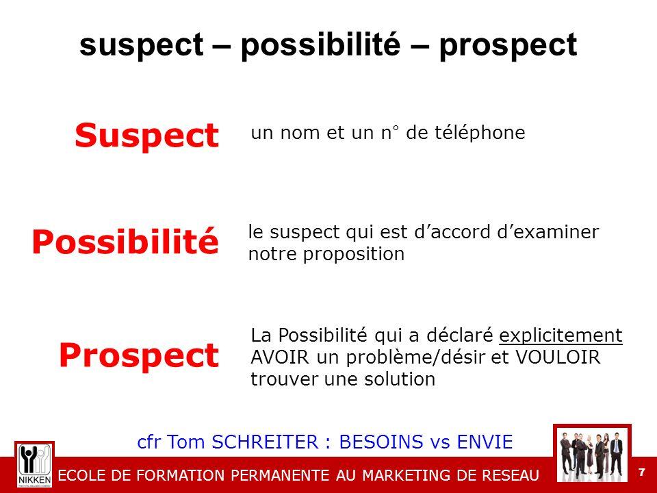 suspect – possibilité – prospect