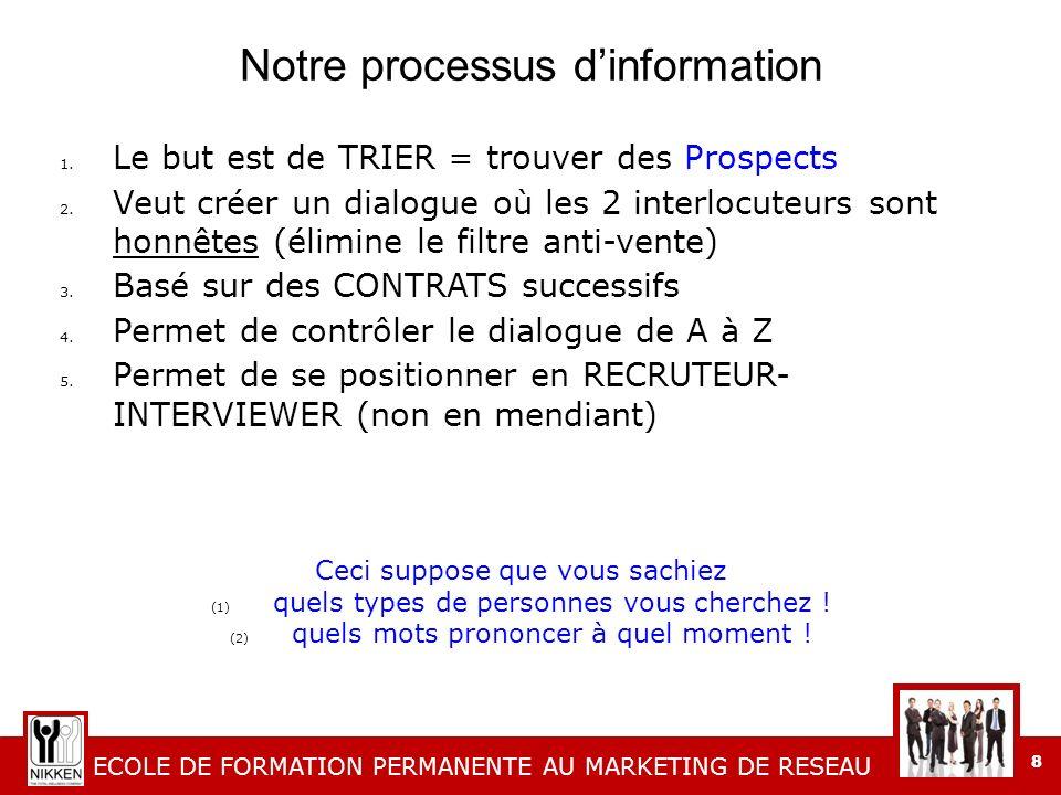 Notre processus d'information