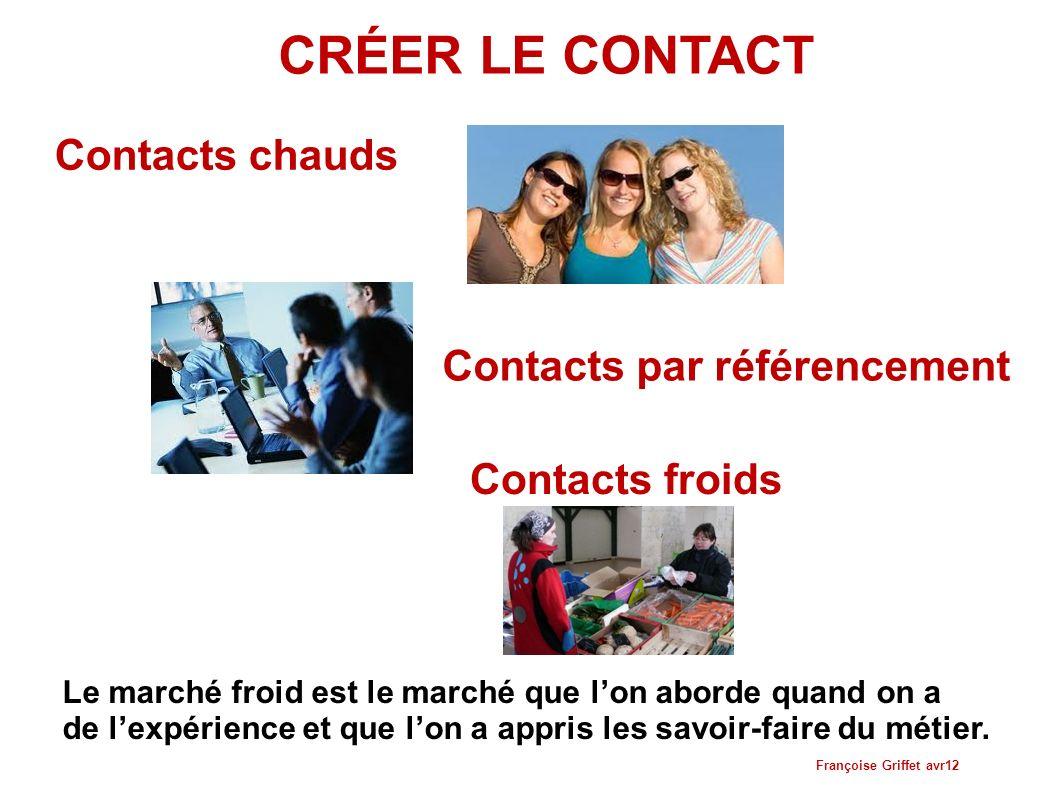 CRÉER LE CONTACT Contacts chauds Contacts par référencement