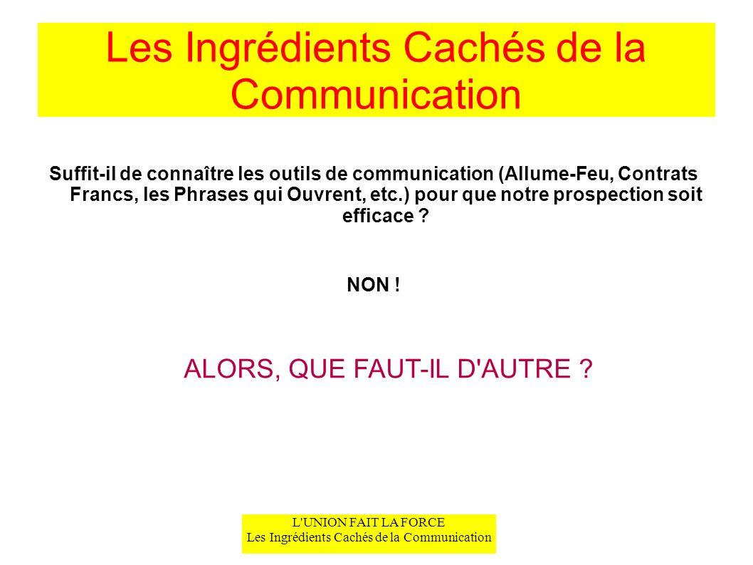 Les Ingrédients Cachés de la Communication