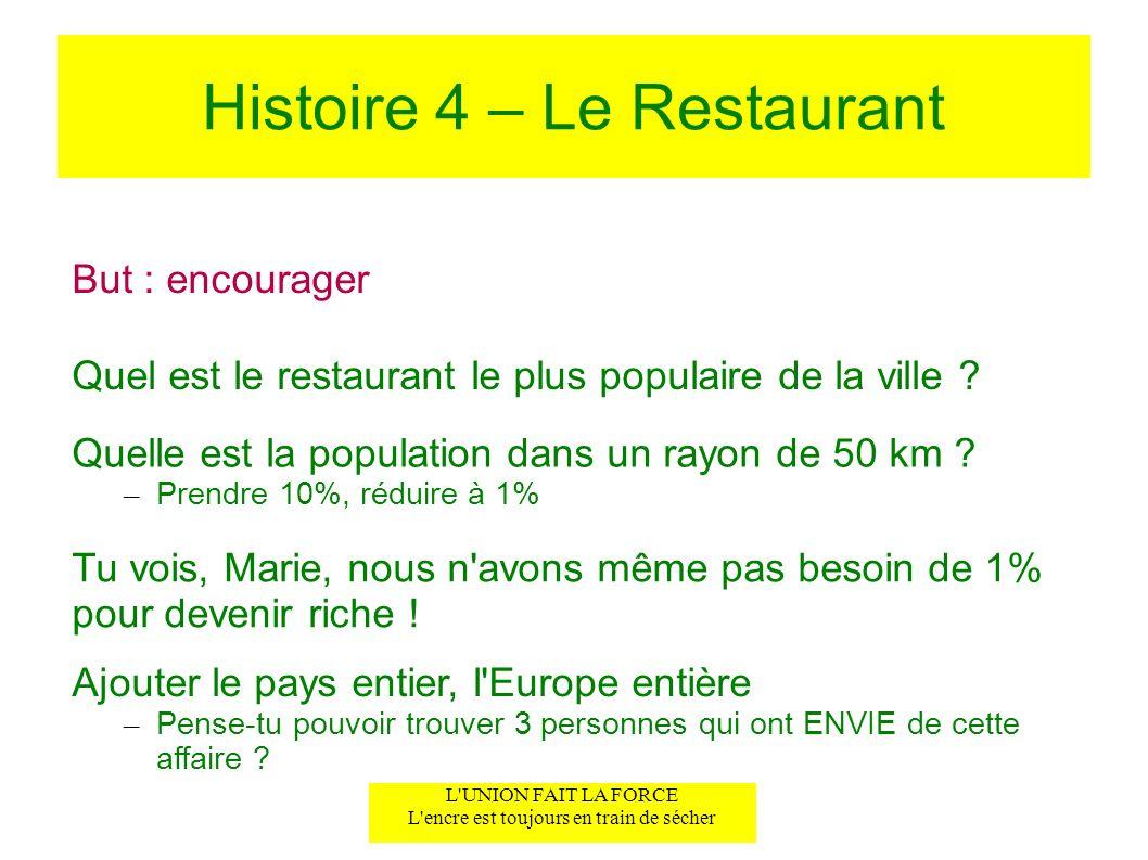 Histoire 4 – Le Restaurant