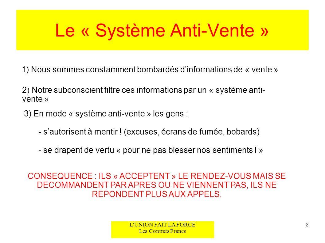 Le « Système Anti-Vente »