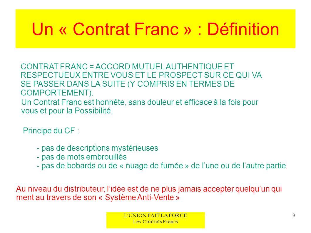 Un « Contrat Franc » : Définition