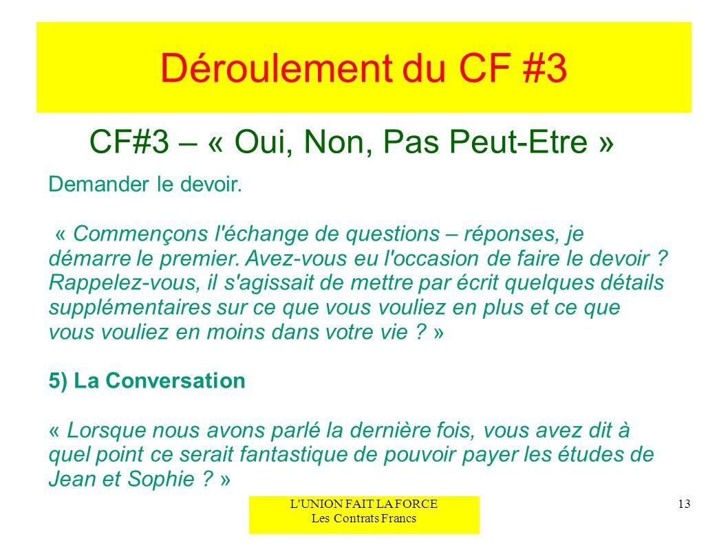 Déroulement du CF #3 CF#3 – « Oui, Non, Pas Peut-Etre »
