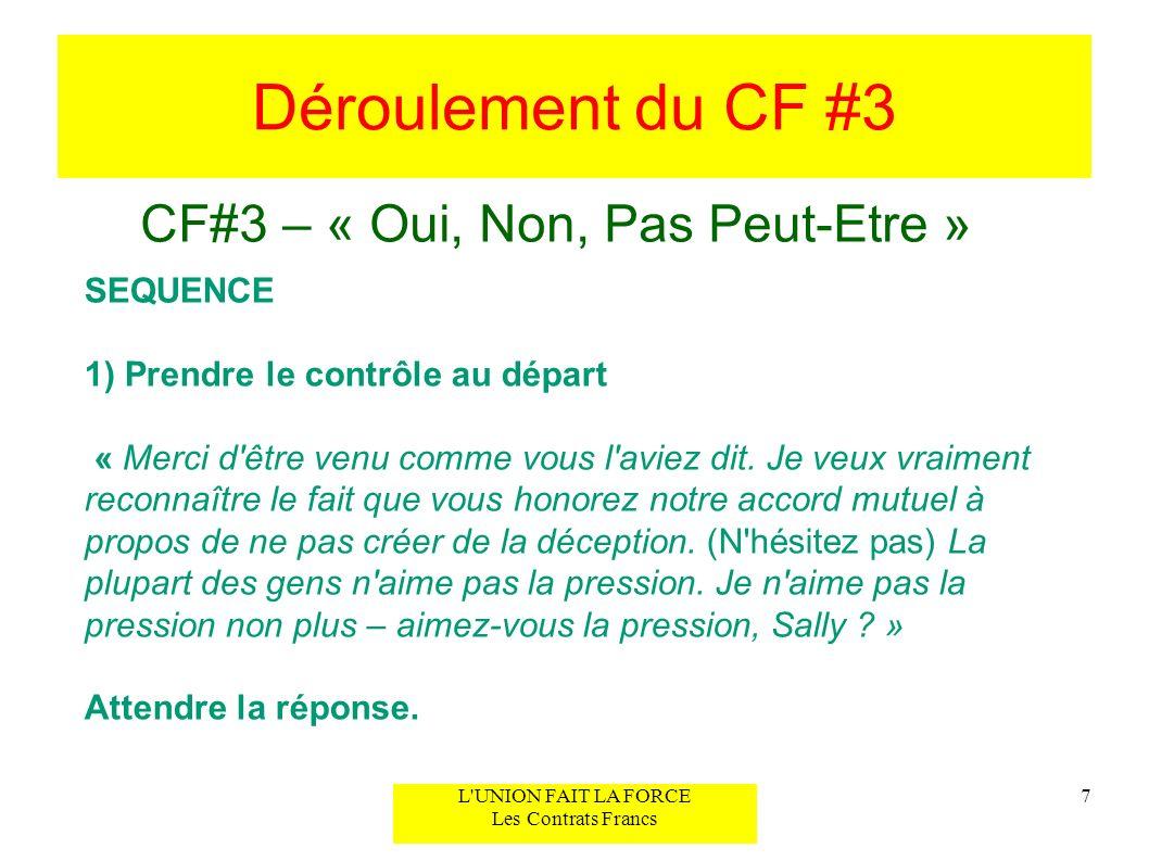 Déroulement du CF #3 CF#3 – « Oui, Non, Pas Peut-Etre » SEQUENCE