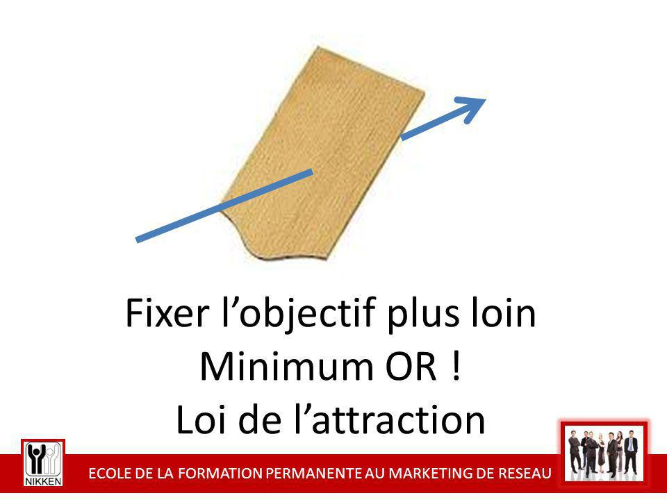 Fixer l'objectif plus loin Minimum OR ! Loi de l'attraction