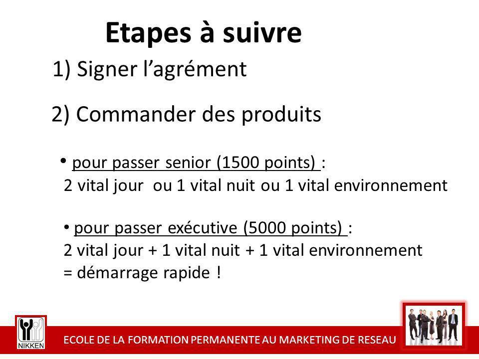 Etapes à suivre 1) Signer l'agrément 2) Commander des produits