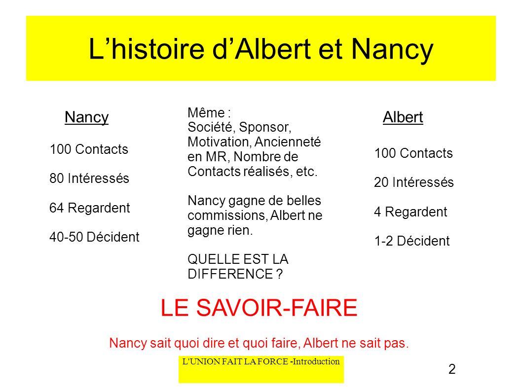 L'histoire d'Albert et Nancy