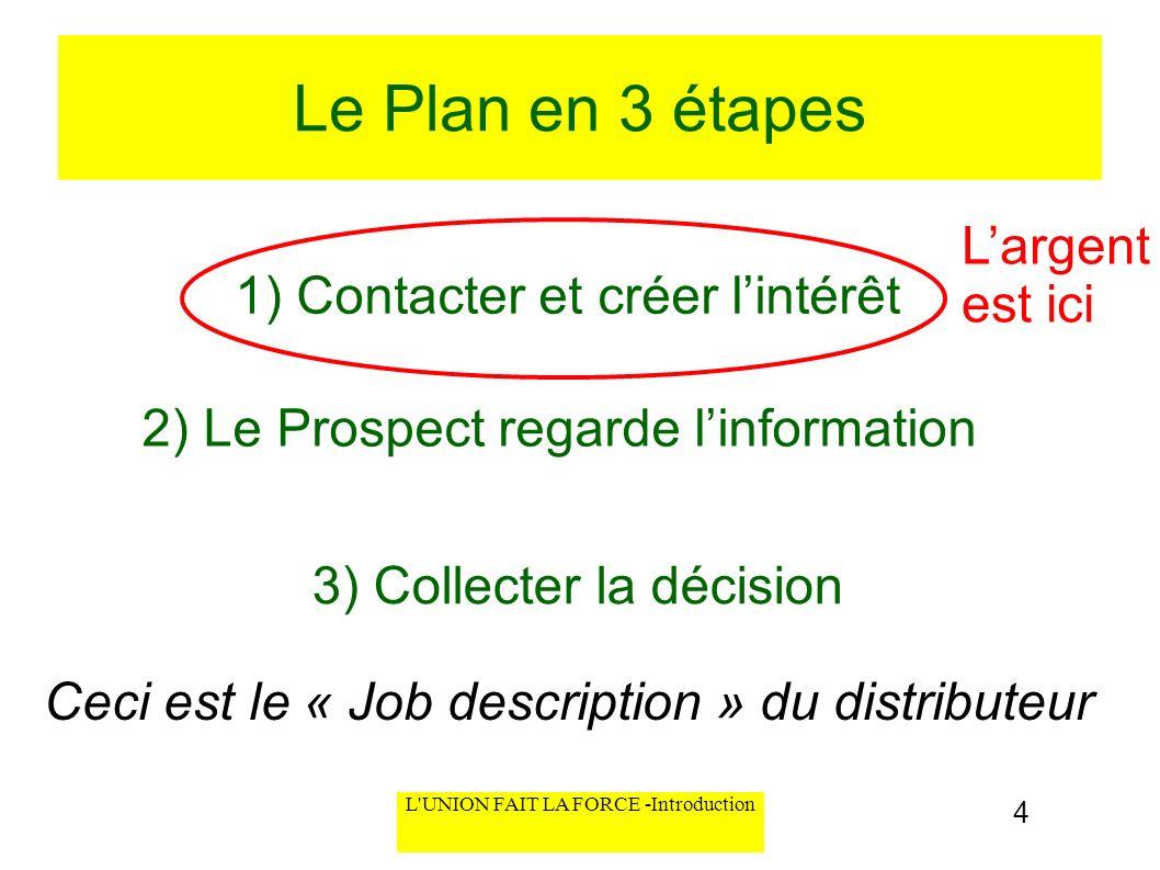Le Plan en 3 étapes L'argent est ici 1) Contacter et créer l'intérêt