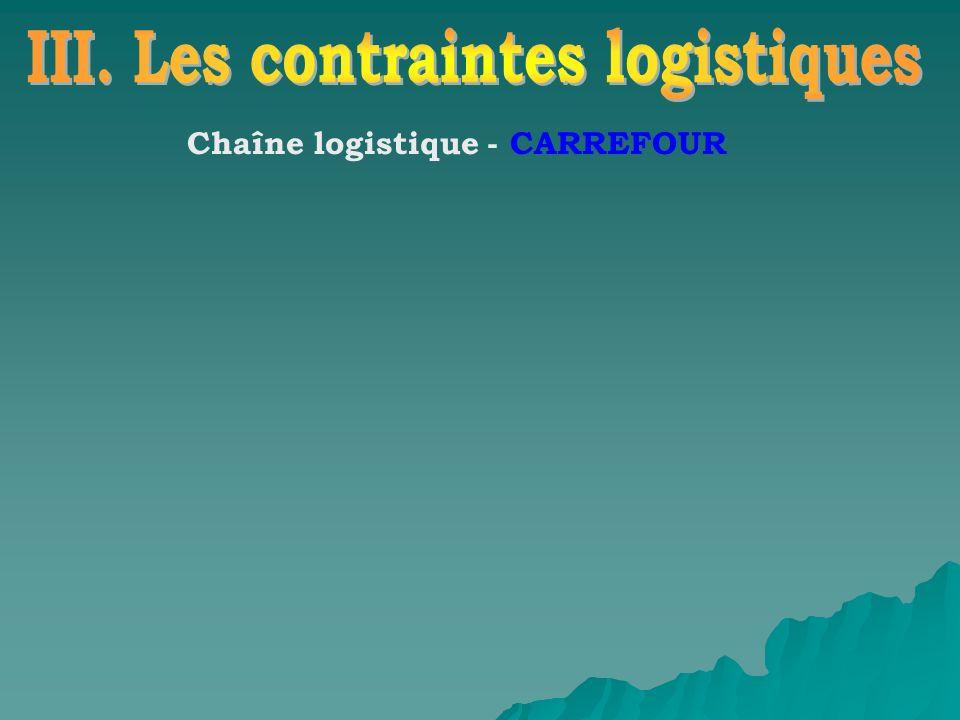 III. Les contraintes logistiques Chaîne logistique - CARREFOUR