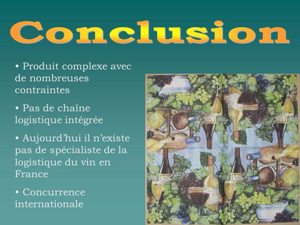 Conclusion Produit complexe avec de nombreuses contraintes