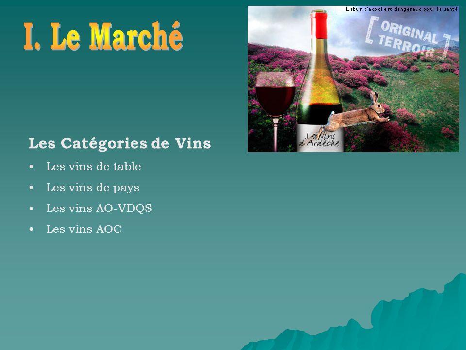 I. Le Marché Les Catégories de Vins Les vins de table Les vins de pays