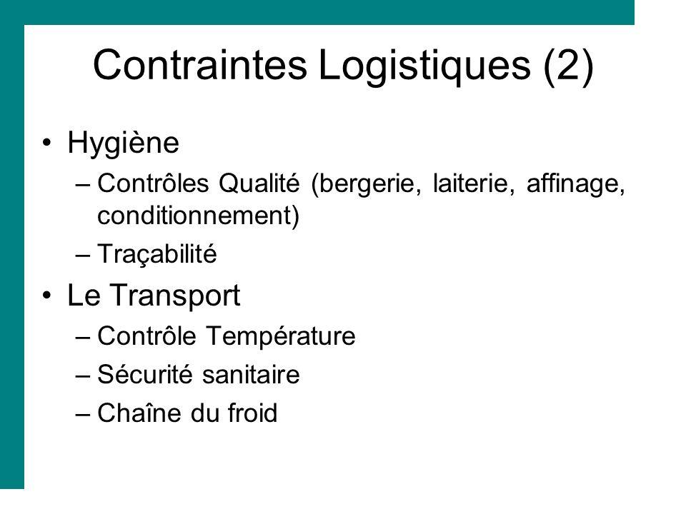 Contraintes Logistiques (2)