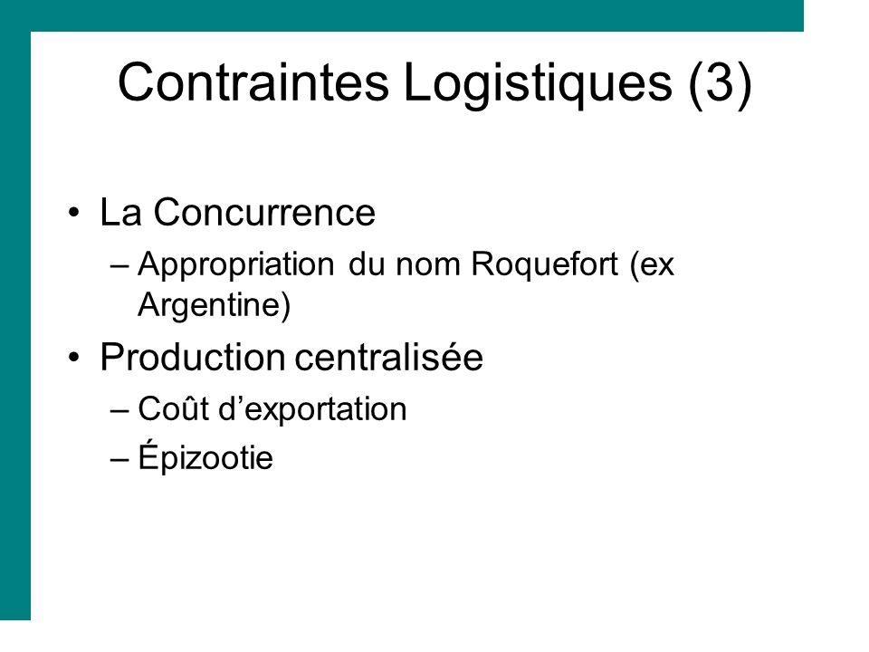Contraintes Logistiques (3)