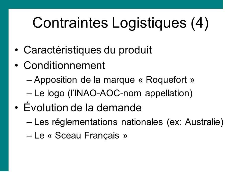 Contraintes Logistiques (4)
