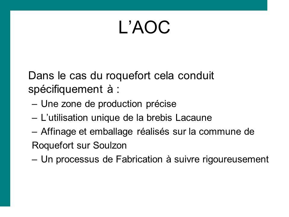 L'AOC Dans le cas du roquefort cela conduit spécifiquement à :