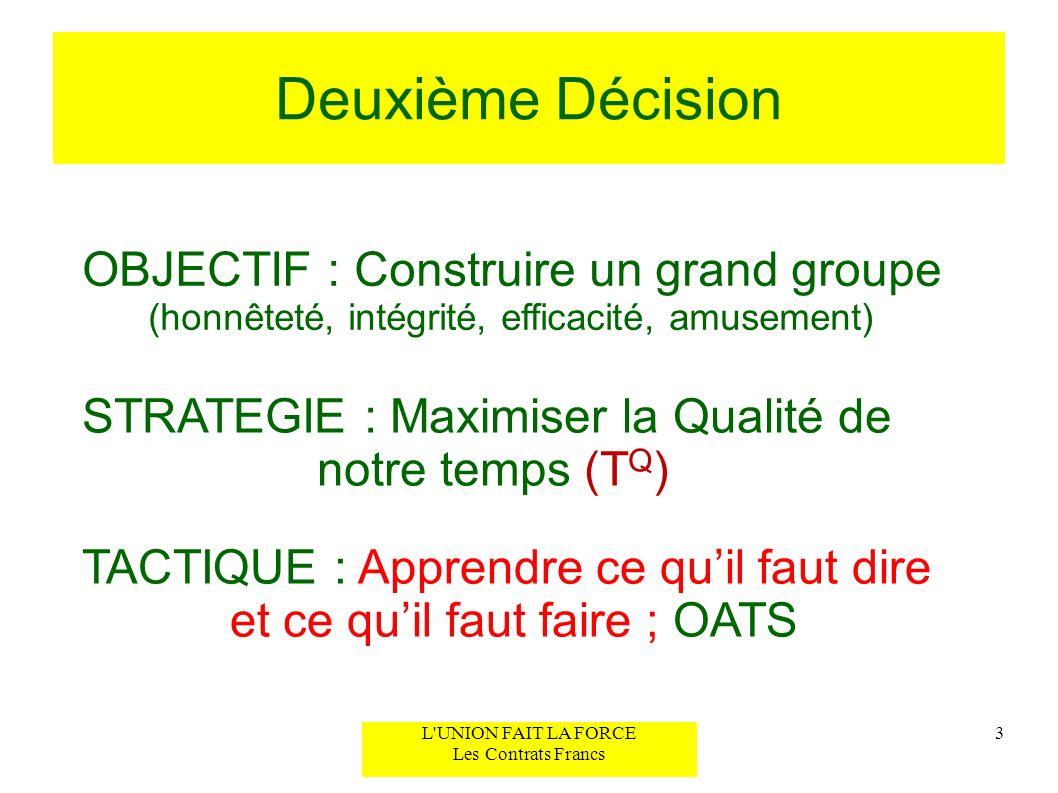 Deuxième Décision OBJECTIF : Construire un grand groupe (honnêteté, intégrité, efficacité, amusement)
