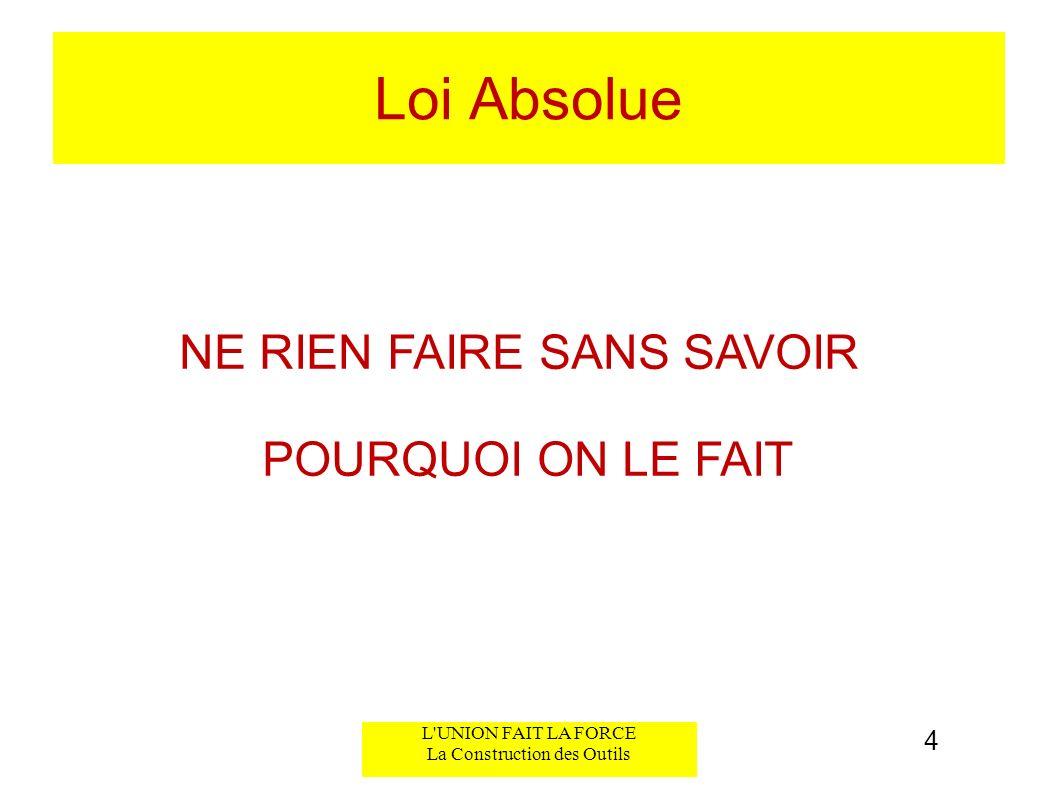 Loi Absolue NE RIEN FAIRE SANS SAVOIR POURQUOI ON LE FAIT 4