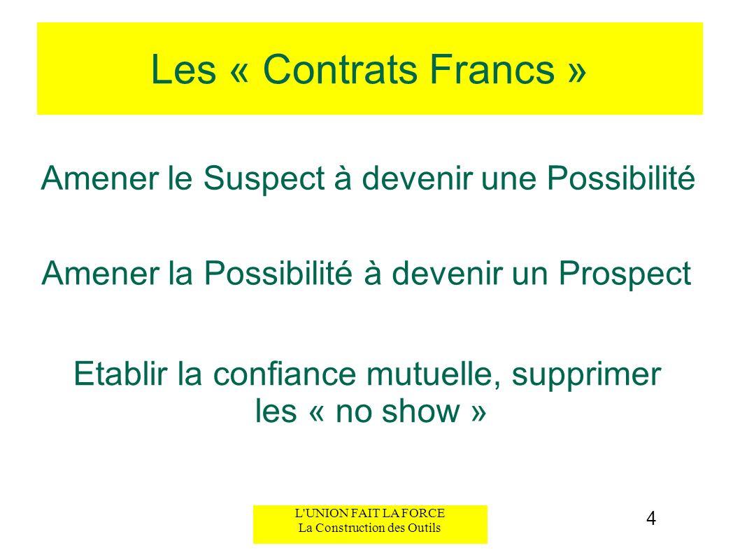 Les « Contrats Francs » Amener le Suspect à devenir une Possibilité