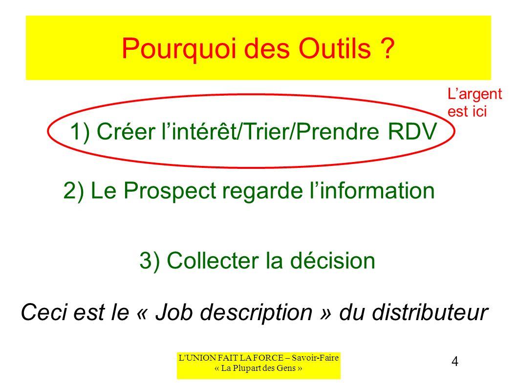 Pourquoi des Outils 1) Créer l'intérêt/Trier/Prendre RDV