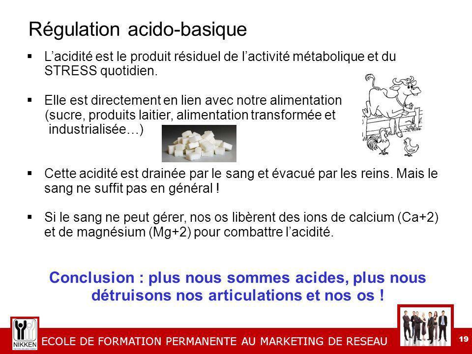 Régulation acido-basique