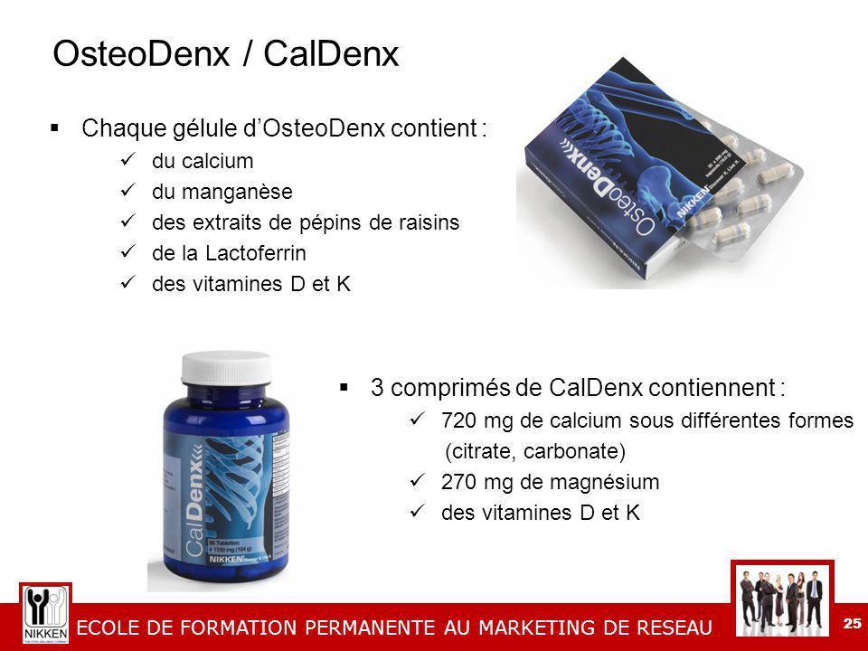 OsteoDenx / CalDenx Chaque gélule d'OsteoDenx contient :