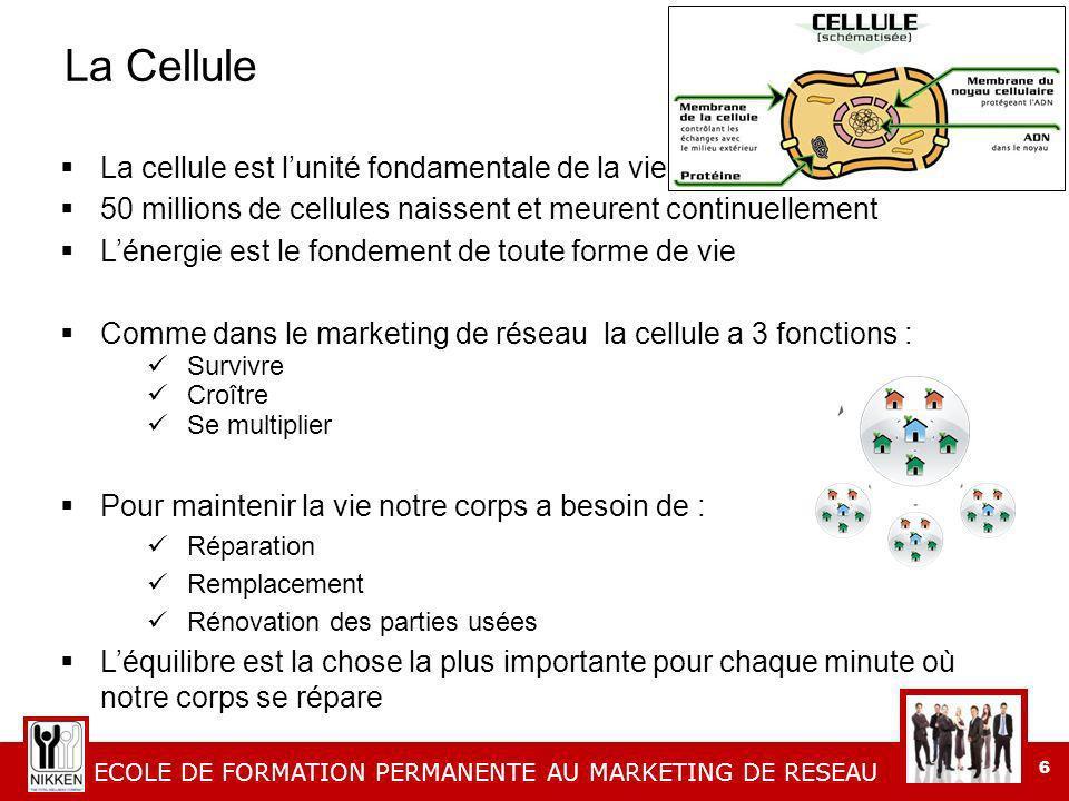 La Cellule La cellule est l'unité fondamentale de la vie