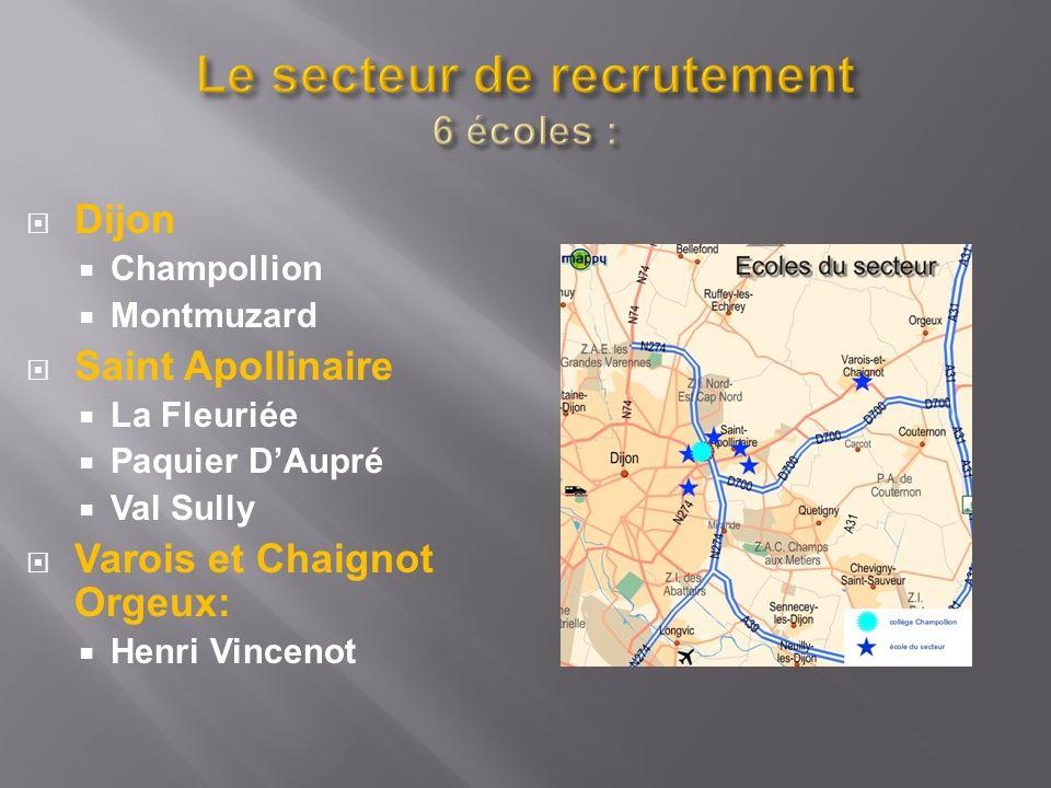 Le secteur de recrutement 6 écoles :