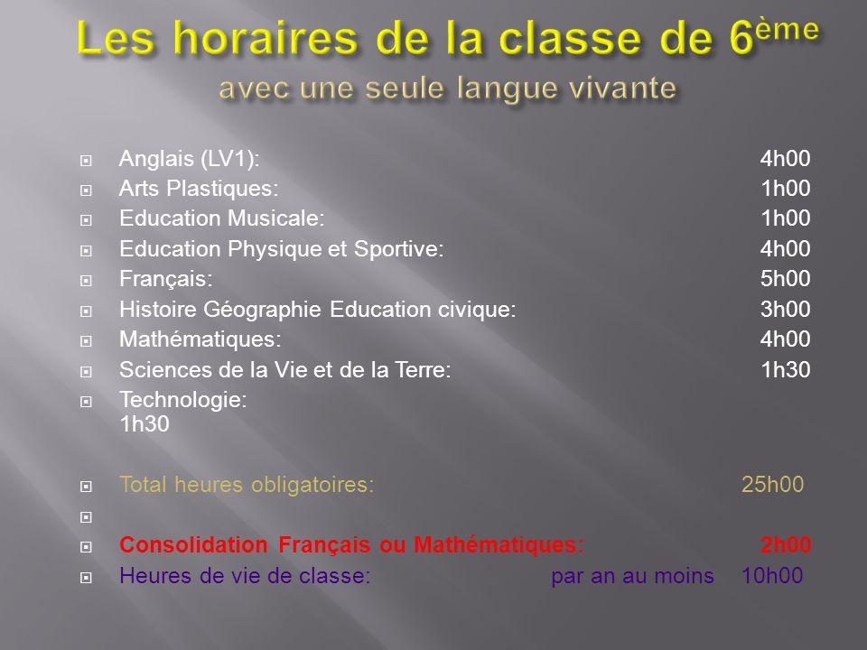 Les horaires de la classe de 6ème avec une seule langue vivante