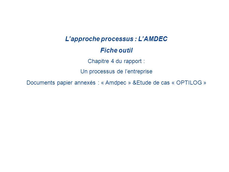 L'approche processus : L'AMDEC