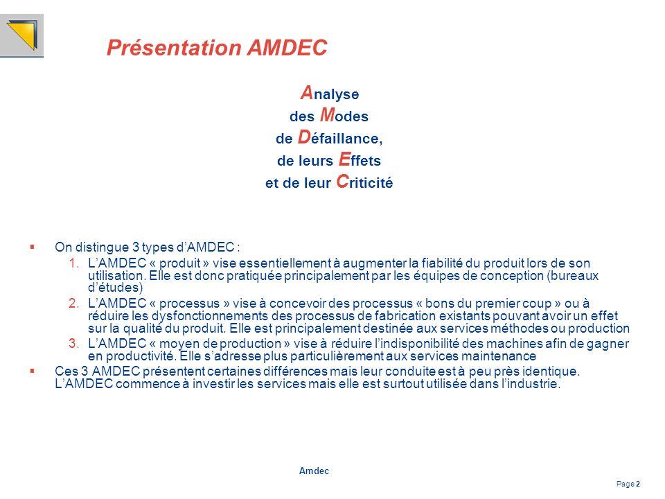Présentation AMDEC Analyse des Modes de Défaillance, de leurs Effets